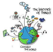 iot, internet of things, mobile app, matrix software